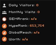 zixi.co.uk widget